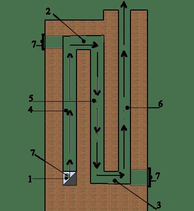 Схема каналов отопительного