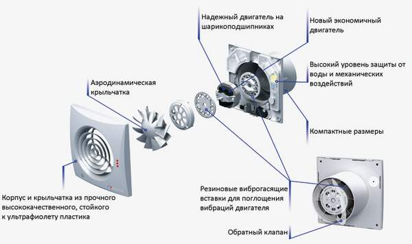 Shema-ustrojstva-ventiljatora-dlja-ventiljacii-vannoj-komnaty[1]