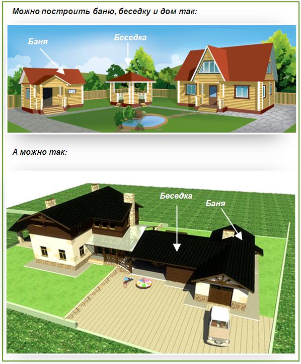 Сравнение-проектов-постройки-бани-дома-и-беседки